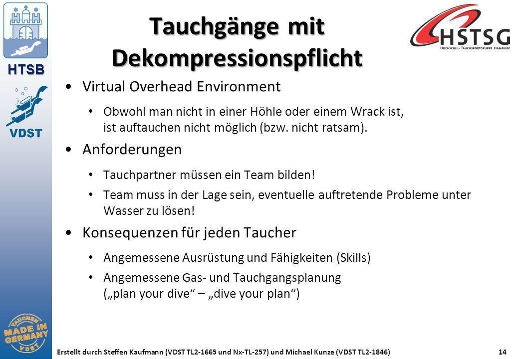 HTSB Erstellt durch Steffen Kaufmann (VDST TL2-1665 und Nx-TL-257) und Michael Kunze (VDST TL2-1846)14 Tauchgänge mit Dekompressionspflicht Virtual Ov
