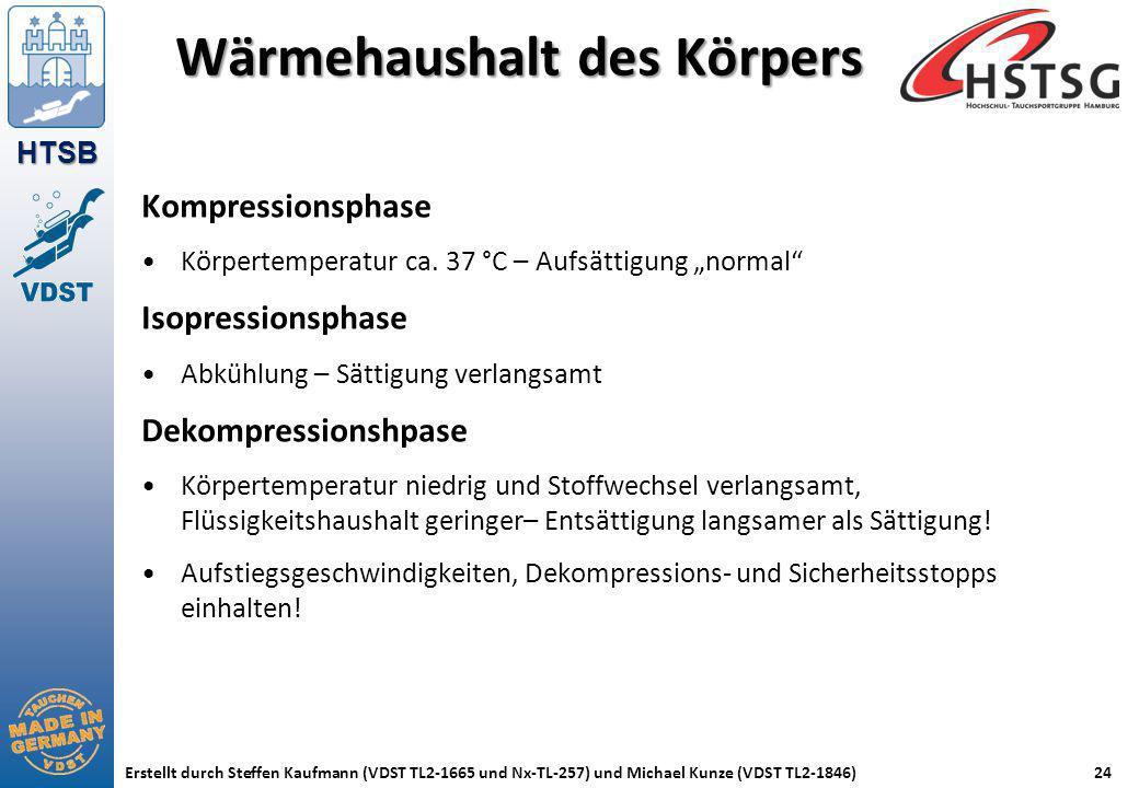 HTSB Erstellt durch Steffen Kaufmann (VDST TL2-1665 und Nx-TL-257) und Michael Kunze (VDST TL2-1846)24 Wärmehaushalt des Körpers Kompressionsphase Kör