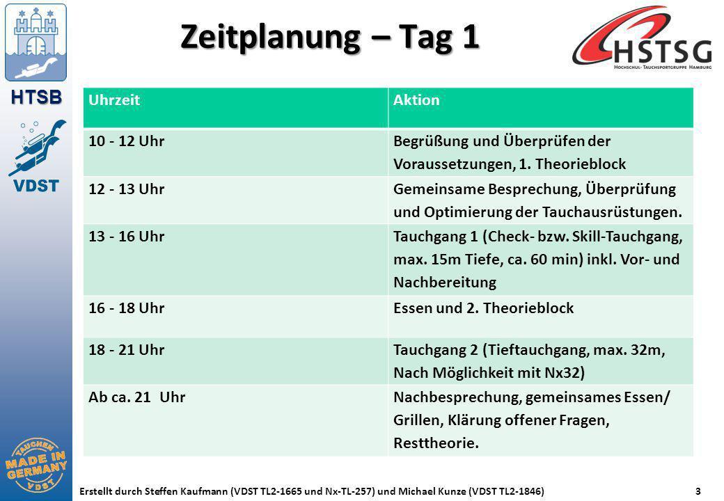 HTSB Erstellt durch Steffen Kaufmann (VDST TL2-1665 und Nx-TL-257) und Michael Kunze (VDST TL2-1846)3 Zeitplanung – Tag 1 UhrzeitAktion 10 - 12 Uhr Be