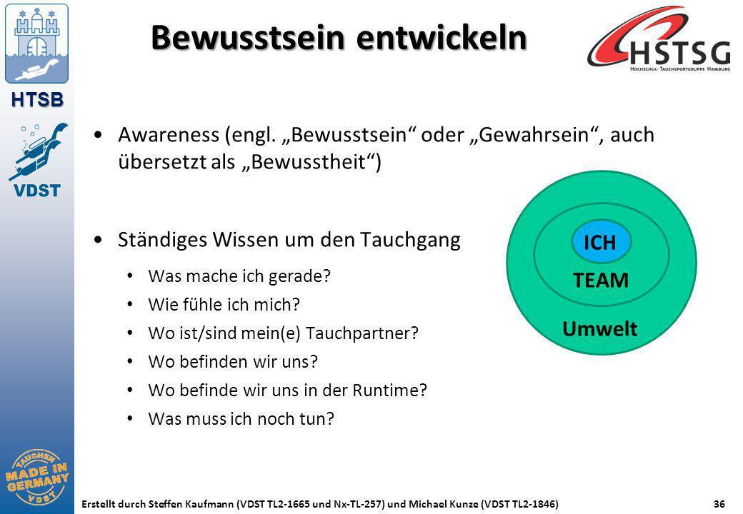 """HTSB Erstellt durch Steffen Kaufmann (VDST TL2-1665 und Nx-TL-257) und Michael Kunze (VDST TL2-1846)36 Bewusstsein entwickeln Awareness (engl. """"Bewuss"""