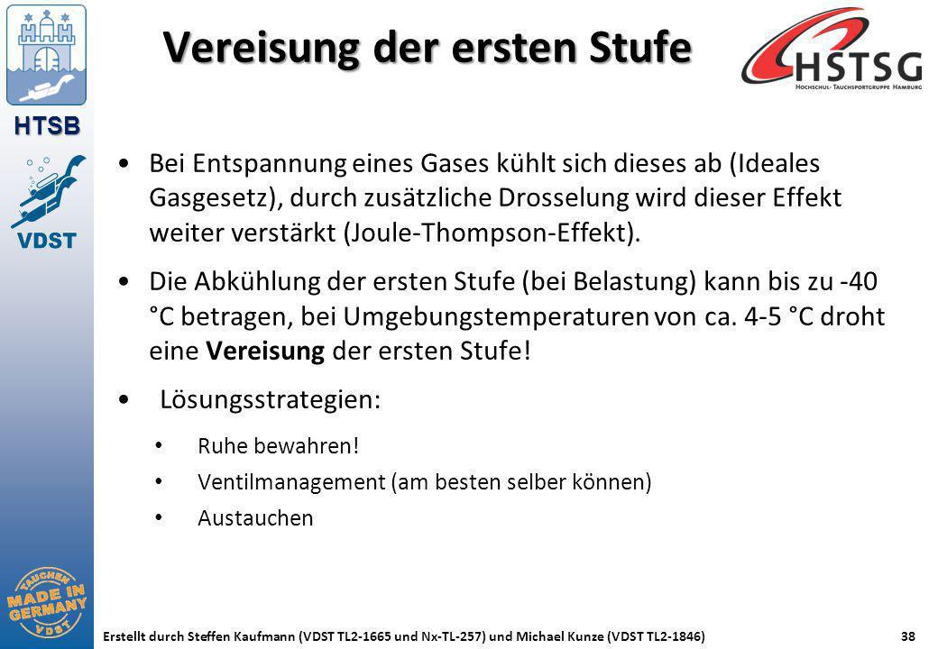 HTSB Erstellt durch Steffen Kaufmann (VDST TL2-1665 und Nx-TL-257) und Michael Kunze (VDST TL2-1846)38 Vereisung der ersten Stufe Bei Entspannung eine
