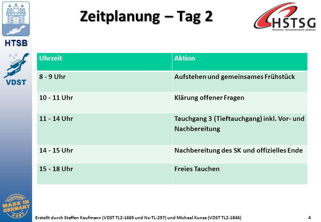 HTSB Erstellt durch Steffen Kaufmann (VDST TL2-1665 und Nx-TL-257) und Michael Kunze (VDST TL2-1846)4 Zeitplanung – Tag 2 UhrzeitAktion 8 - 9 UhrAufst