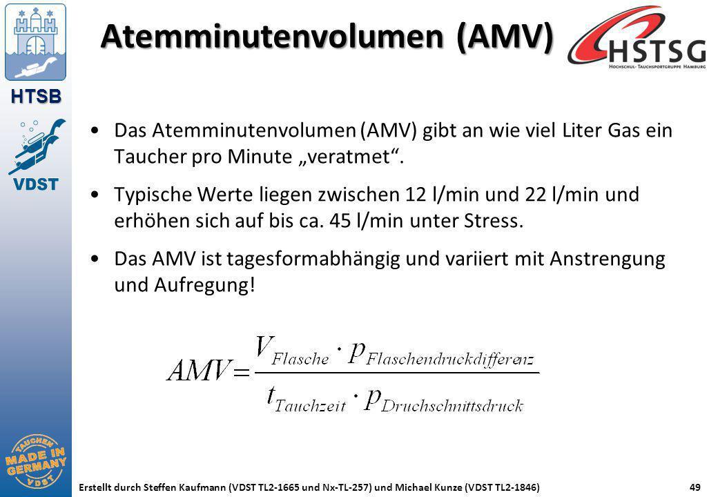HTSB Erstellt durch Steffen Kaufmann (VDST TL2-1665 und Nx-TL-257) und Michael Kunze (VDST TL2-1846)49 Atemminutenvolumen (AMV) Das Atemminutenvolumen