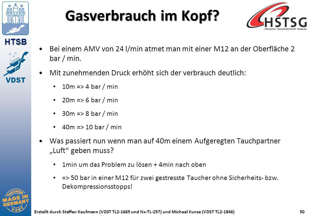 HTSB Erstellt durch Steffen Kaufmann (VDST TL2-1665 und Nx-TL-257) und Michael Kunze (VDST TL2-1846)50 Gasverbrauch im Kopf? Bei einem AMV von 24 l/mi