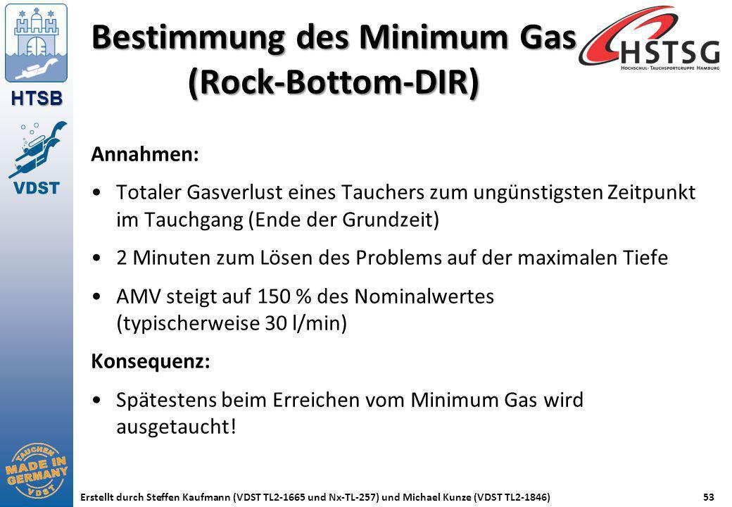 HTSB Erstellt durch Steffen Kaufmann (VDST TL2-1665 und Nx-TL-257) und Michael Kunze (VDST TL2-1846)53 Bestimmung des Minimum Gas (Rock-Bottom-DIR) An