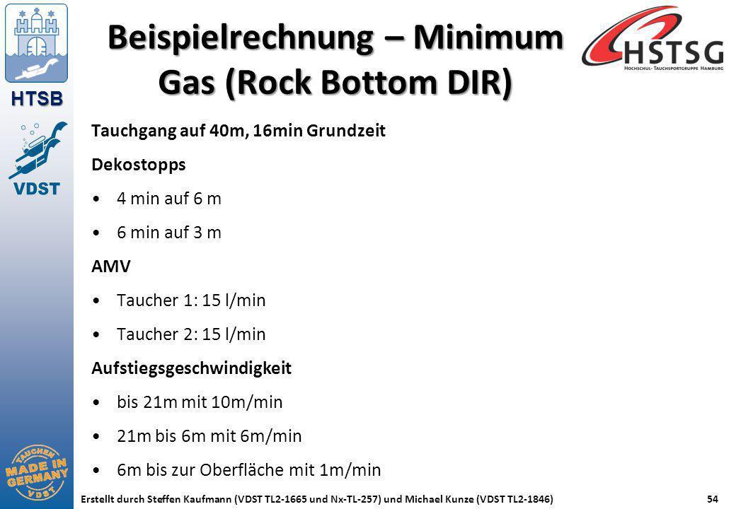 HTSB Erstellt durch Steffen Kaufmann (VDST TL2-1665 und Nx-TL-257) und Michael Kunze (VDST TL2-1846)54 Beispielrechnung – Minimum Gas (Rock Bottom DIR