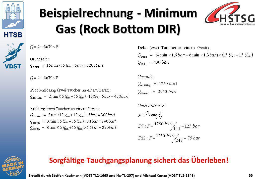 HTSB Erstellt durch Steffen Kaufmann (VDST TL2-1665 und Nx-TL-257) und Michael Kunze (VDST TL2-1846)55 Beispielrechnung - Minimum Gas (Rock Bottom DIR