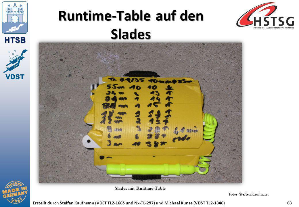 HTSB Erstellt durch Steffen Kaufmann (VDST TL2-1665 und Nx-TL-257) und Michael Kunze (VDST TL2-1846)63 Runtime-Table auf den Slades Slades mit Runtime