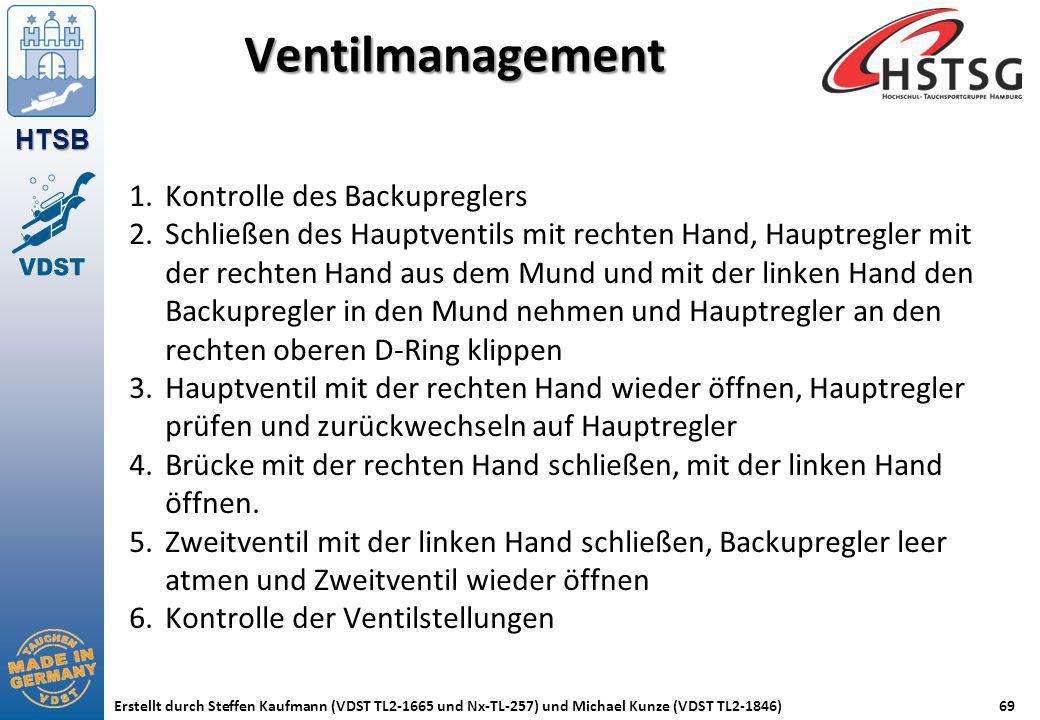 HTSB Erstellt durch Steffen Kaufmann (VDST TL2-1665 und Nx-TL-257) und Michael Kunze (VDST TL2-1846)69 Ventilmanagement 1.Kontrolle des Backupreglers