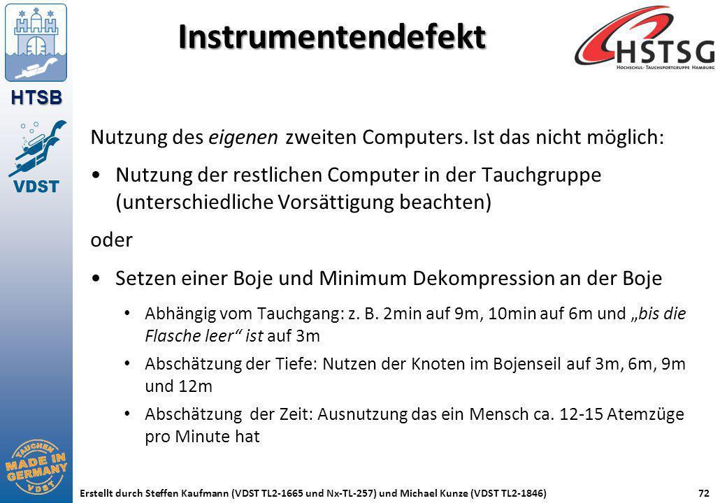 HTSB Erstellt durch Steffen Kaufmann (VDST TL2-1665 und Nx-TL-257) und Michael Kunze (VDST TL2-1846)72 Instrumentendefekt Nutzung des eigenen zweiten