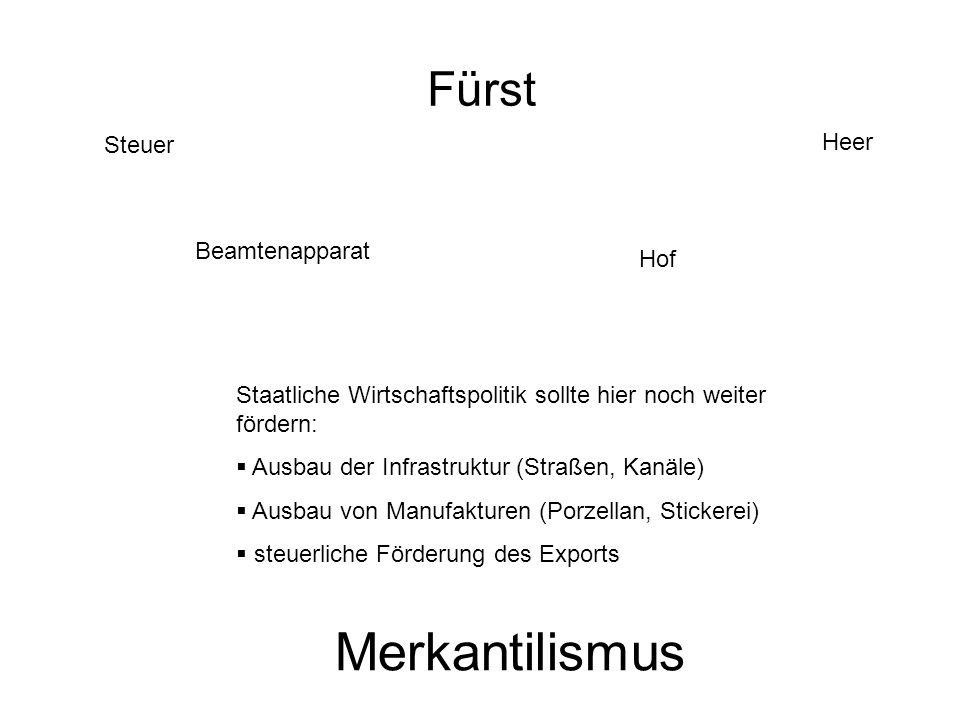Fürst Steuer Heer Beamtenapparat Hof Merkantilismus Staatliche Wirtschaftspolitik sollte hier noch weiter fördern:  Ausbau der Infrastruktur (Straßen