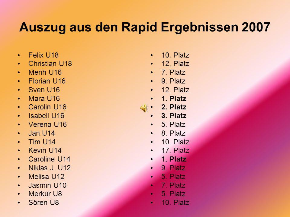 Auszug aus den Rapid Ergebnissen 2007 Felix U18 Christian U18 Merih U16 Florian U16 Sven U16 Mara U16 Carolin U16 Isabell U16 Verena U16 Jan U14 Tim U