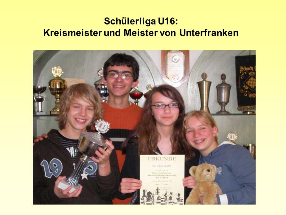 Schülerliga U16: Kreismeister und Meister von Unterfranken