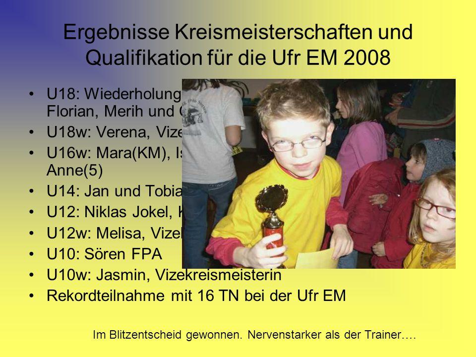 Ergebnisse Kreismeisterschaften und Qualifikation für die Ufr EM 2008 U18: Wiederholung Halbfinale/Finale am 15.12 mit Florian, Merih und Christian, S