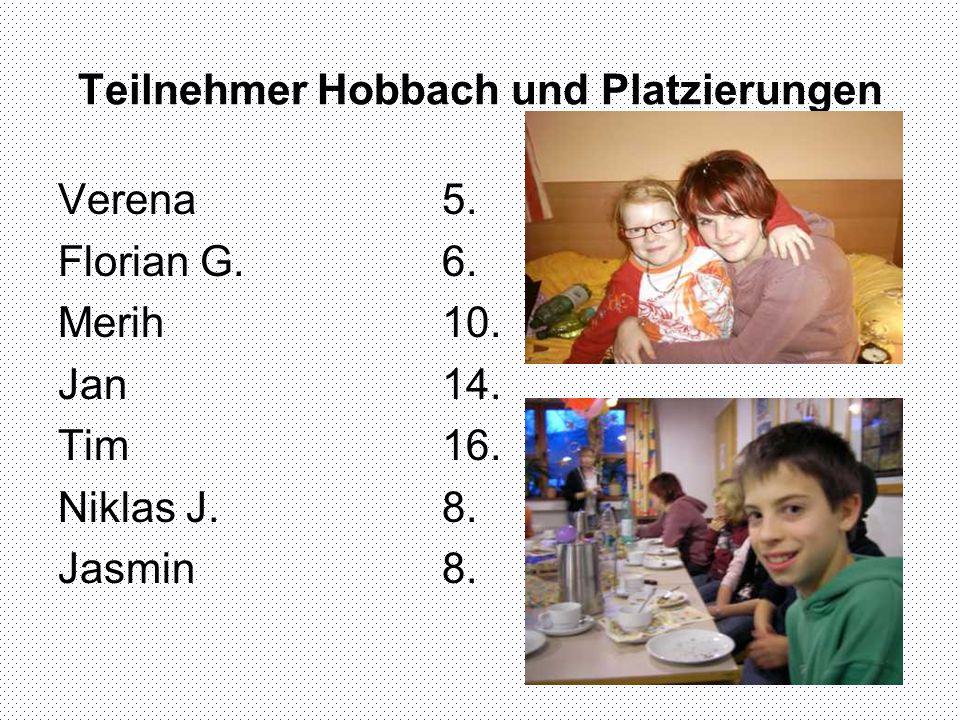 Teilnehmer Hobbach und Platzierungen Verena 5. Florian G.6. Merih10. Jan 14. Tim 16. Niklas J.8. Jasmin8.