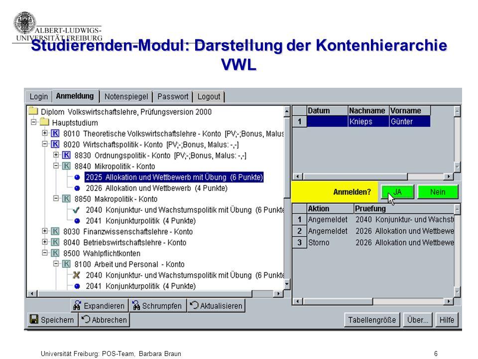 Universität Freiburg: POS-Team, Barbara Braun und Prüfungsamt der Fak. f. Angew. Wiss., Martina Sexauer 6 Studierenden-Modul: Darstellung der Kontenhi