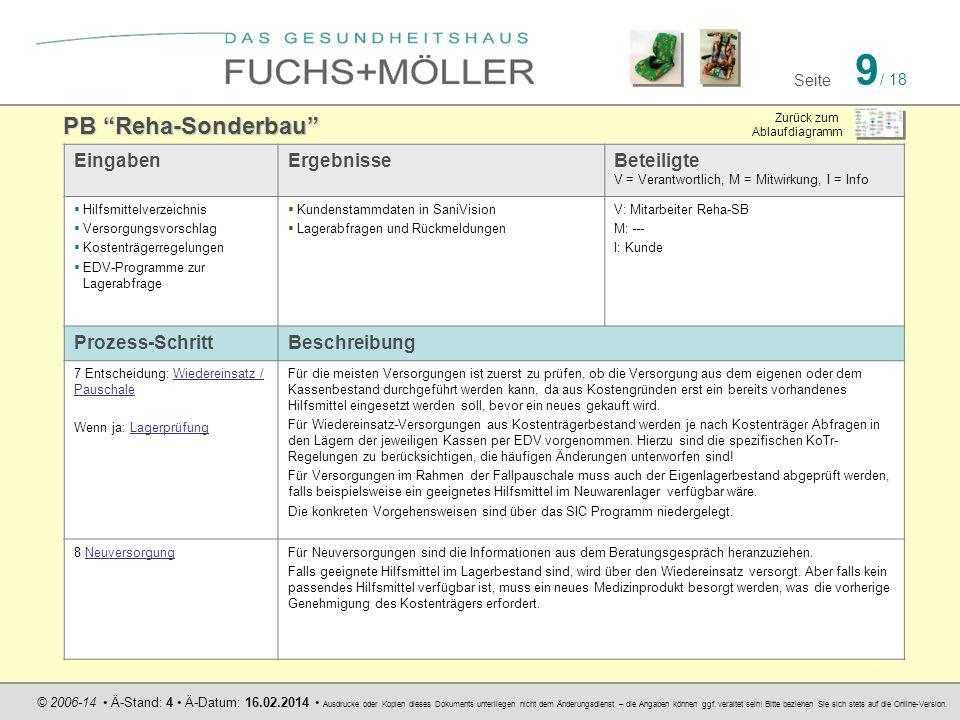 © 2006-14 Ä-Stand: 4 Ä-Datum: 16.02.2014 Ausdrucke oder Kopien dieses Dokuments unterliegen nicht dem Änderungsdienst – die Angaben können ggf. veralt