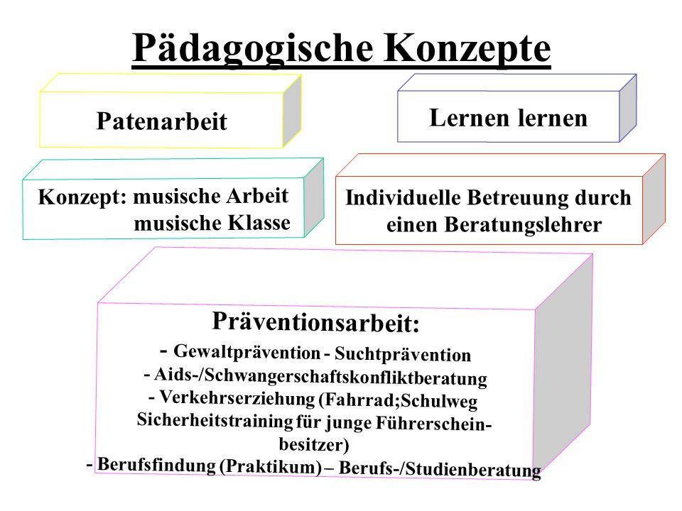 Pädagogische Konzepte Lernen lernen Individuelle Betreuung durch einen Beratungslehrer Patenarbeit Präventionsarbeit: - Gewaltprävention - Suchtprävention - Aids-/Schwangerschaftskonfliktberatung - Verkehrserziehung (Fahrrad;Schulweg Sicherheitstraining für junge Führerschein- besitzer) - Berufsfindung (Praktikum) – Berufs-/Studienberatung Konzept: musische Arbeit musische Klasse
