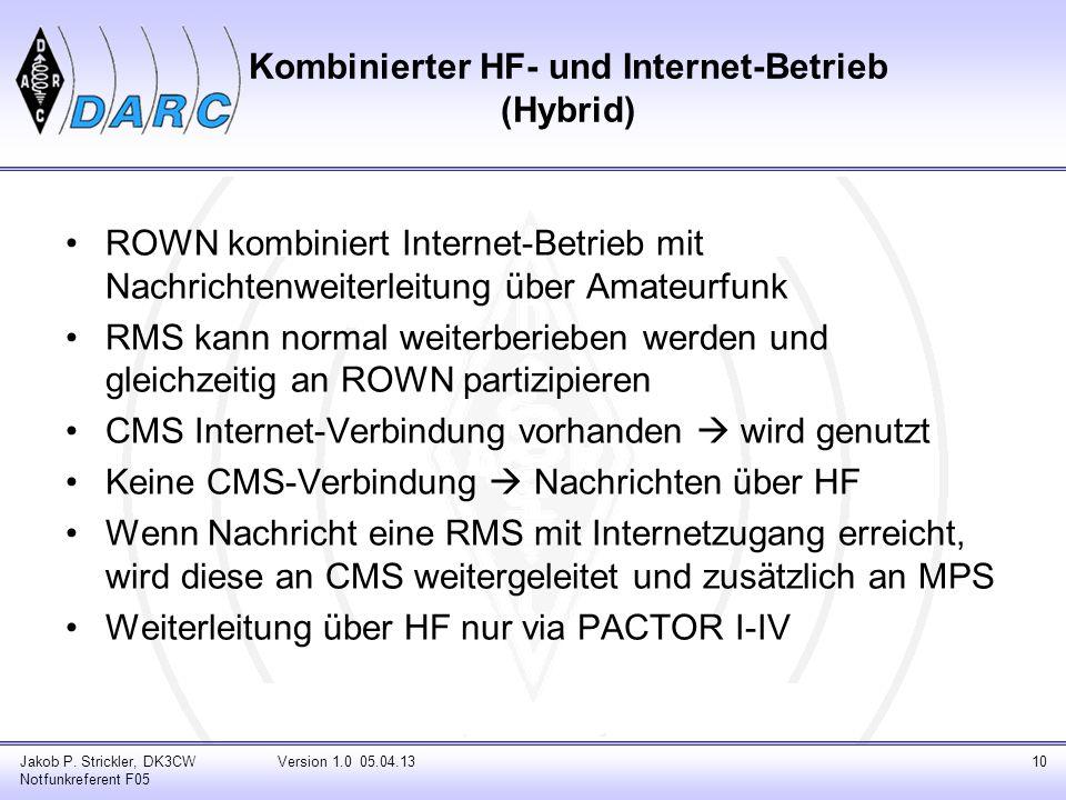 Kombinierter HF- und Internet-Betrieb (Hybrid) ROWN kombiniert Internet-Betrieb mit Nachrichtenweiterleitung über Amateurfunk RMS kann normal weiterbe