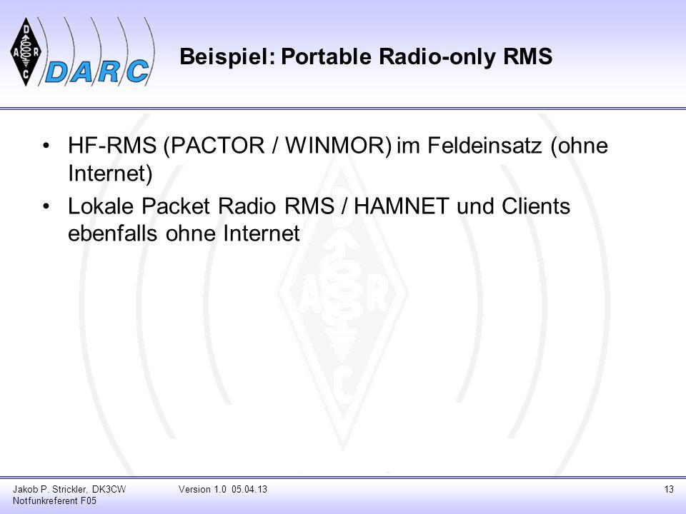 Beispiel: Portable Radio-only RMS HF-RMS (PACTOR / WINMOR) im Feldeinsatz (ohne Internet) Lokale Packet Radio RMS / HAMNET und Clients ebenfalls ohne