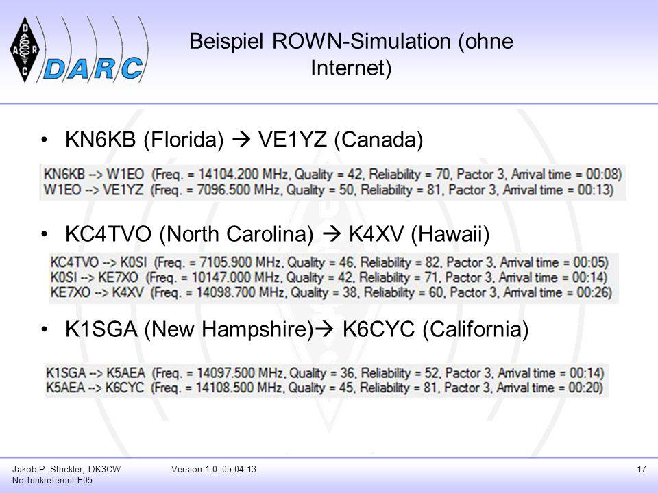 Beispiel ROWN-Simulation (ohne Internet) KN6KB (Florida)  VE1YZ (Canada) KC4TVO (North Carolina)  K4XV (Hawaii) K1SGA (New Hampshire)  K6CYC (Calif
