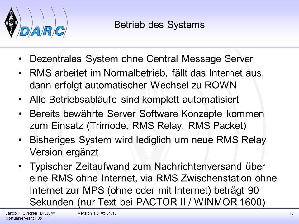 Betrieb des Systems Dezentrales System ohne Central Message Server RMS arbeitet im Normalbetrieb, fällt das Internet aus, dann erfolgt automatischer W