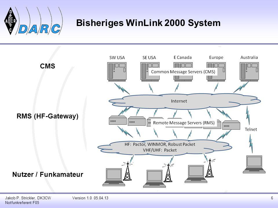 Jakob P. Strickler, DK3CW Notfunkreferent F05 Version 1.0 05.04.136 CMS RMS (HF-Gateway) Nutzer / Funkamateur Bisheriges WinLink 2000 System