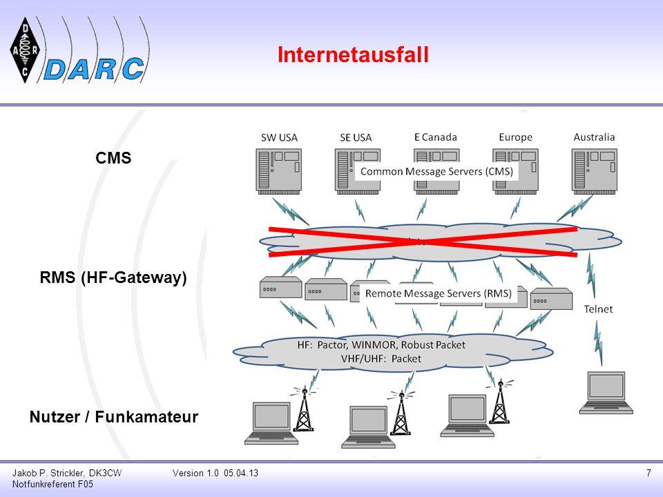 Jakob P. Strickler, DK3CW Notfunkreferent F05 Version 1.0 05.04.137 CMS RMS (HF-Gateway) Nutzer / Funkamateur Internetausfall