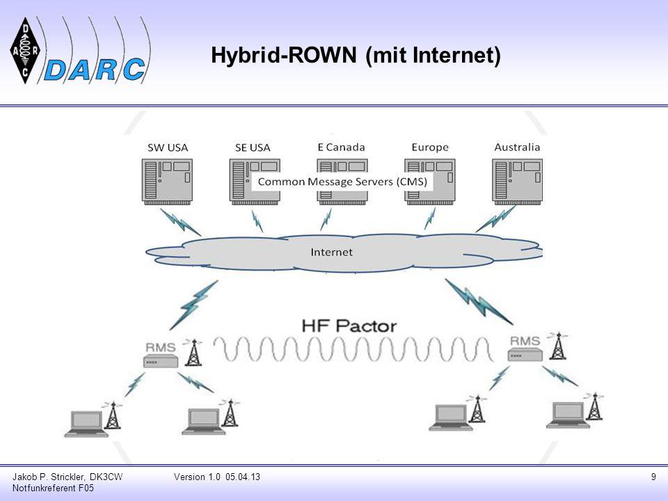 Jakob P. Strickler, DK3CW Notfunkreferent F05 Version 1.0 05.04.139 Hybrid-ROWN (mit Internet)