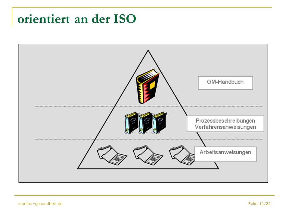 Folie 11/22monitor-gesundheit.de orientiert an der ISO