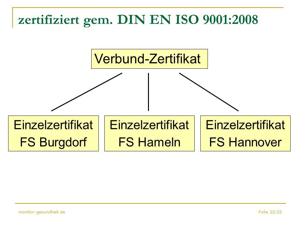 Folie 22/22monitor-gesundheit.de zertifiziert gem. DIN EN ISO 9001:2008 Verbund-Zertifikat Einzelzertifikat FS Burgdorf Einzelzertifikat FS Hameln Ein