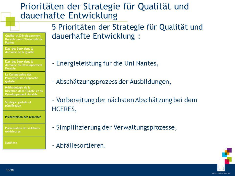 Prioritäten der Strategie für Qualität und dauerhafte Entwicklung 5 Prioritäten der Strategie für Qualität und dauerhafte Entwicklung : - Energieleistung für die Uni Nantes, - Abschätzungsprozess der Ausbildungen, - Vorbereitung der nächsten Abschätzung bei dem HCERES, - Simplifizierung der Verwaltungsprozesse, - Abfällesortieren.
