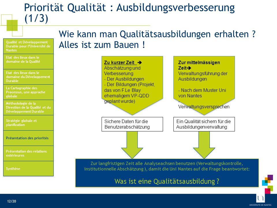 Priorität Qualität : Ausbildungsverbesserung (1/3) Wie kann man Qualitätsausbildungen erhalten ? Alles ist zum Bauen ! Zur langfristigen Zeit alle Ana