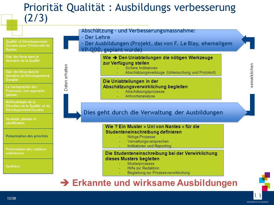 Priorität Qualität : Ausbildungs verbesserung (2/3) Dies geht durch die Verwaltung der Ausbildungen Abschätzung – und Verbesserungsmassnahme: - Der Lehre - Der Ausbildungen (Projekt, das von F.