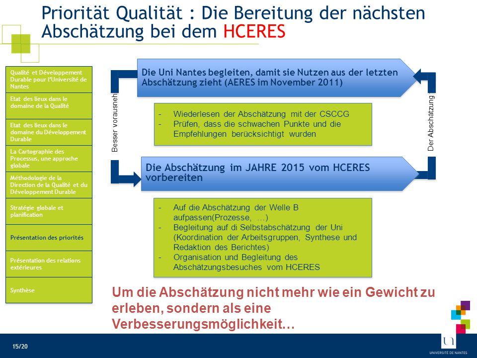 Priorität Qualität : Die Bereitung der nächsten Abschätzung bei dem HCERES Um die Abschätzung nicht mehr wie ein Gewicht zu erleben, sondern als eine Verbesserungsmöglichkeit… Die Abschätzung im JAHRE 2015 vom HCERES vorbereiten Die Uni Nantes begleiten, damit sie Nutzen aus der letzten Abschätzung zieht (AERES im November 2011) Besser vorausnehmen Der Abschätzung folgen -Wiederlesen der Abschätzung mit der CSCCG -Prüfen, dass die schwachen Punkte und die Empfehlungen berücksichtigt wurden -Wiederlesen der Abschätzung mit der CSCCG -Prüfen, dass die schwachen Punkte und die Empfehlungen berücksichtigt wurden -Auf die Abschätzung der Welle B aufpassen(Prozesse, …) -Begleitung auf di Selbstabschätzung der Uni (Koordination der Arbeitsgruppen, Synthese und Redaktion des Berichtes) -Organisation und Begleitung des Abschätzungsbesuches vom HCERES -Auf die Abschätzung der Welle B aufpassen(Prozesse, …) -Begleitung auf di Selbstabschätzung der Uni (Koordination der Arbeitsgruppen, Synthese und Redaktion des Berichtes) -Organisation und Begleitung des Abschätzungsbesuches vom HCERES 15/20 Qualité et Développement Durable pour l'Université de Nantes Etat des lieux dans le domaine de la Qualité Etat des lieux dans le domaine du Développement Durable La Cartographie des Processus, une approche globale Méthodologie de la Direction de la Qualité et du Développement Durable Stratégie globale et planification Présentation des priorités Présentation des relations extérieures Synthèse