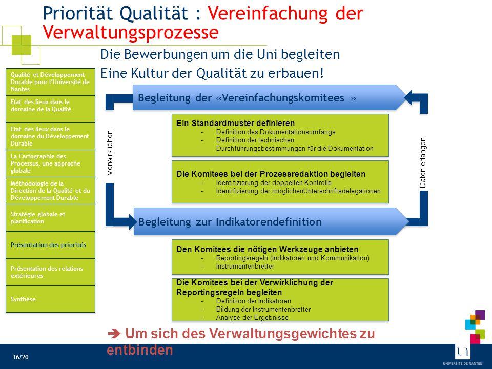 Priorität Qualität : Vereinfachung der Verwaltungsprozesse Begleitung der «Vereinfachungskomitees » Begleitung zur Indikatorendefinition Verwirklichen
