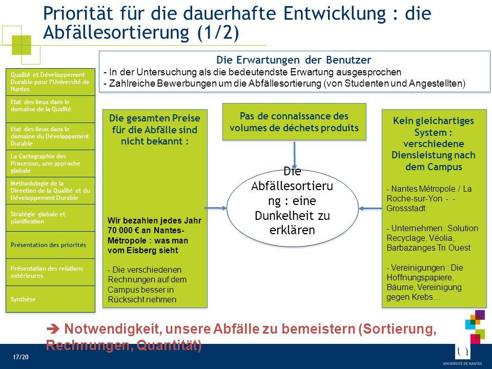 Priorität für die dauerhafte Entwicklung : die Abfällesortierung (1/2) Die Abfällesortieru ng : eine Dunkelheit zu erklären Pas de connaissance des vo