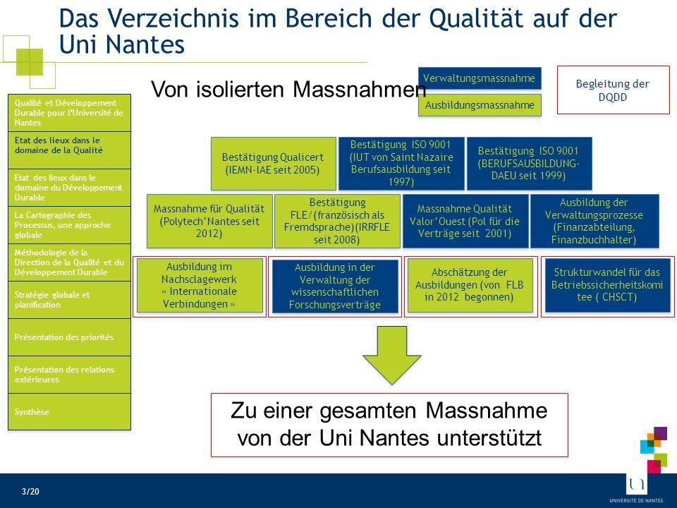Das Verzeichnis im Bereich der Qualität auf der Uni Nantes Bestätigung Qualicert (IEMN-IAE seit 2005) Bestätigung ISO 9001 (IUT von Saint Nazaire Berufsausbildung seit 1997) Bestätigung FLE/(französisch als Fremdsprache)(IRRFLE seit 2008) Bestätigung ISO 9001 (BERUFSAUSBILDUNG- DAEU seit 1999) Massnahme für Qualität (Polytech'Nantes seit 2012) Massnahme Qualität Valor'Ouest (Pol für die Verträge seit 2001) Ausbildung der Verwaltungsprozesse (Finanzabteilung, Finanzbuchhalter) Verwaltungsmassnahme Ausbildungsmassnahme Von isolierten Massnahmen Zu einer gesamten Massnahme von der Uni Nantes unterstützt Ausbildung im Nachsclagewerk « Internationale Verbindungen » Ausbildung in der Verwaltung der wissenschaftlichen Forschungsverträge Begleitung der DQDD Abschätzung der Ausbildungen (von FLB in 2012 begonnen) Strukturwandel für das Betriebssicherheitskomi tee ( CHSCT) 3/20 Qualité et Développement Durable pour l'Université de Nantes Etat des lieux dans le domaine de la Qualité Etat des lieux dans le domaine du Développement Durable La Cartographie des Processus, une approche globale Méthodologie de la Direction de la Qualité et du Développement Durable Stratégie globale et planification Présentation des priorités Présentation des relations extérieures Synthèse