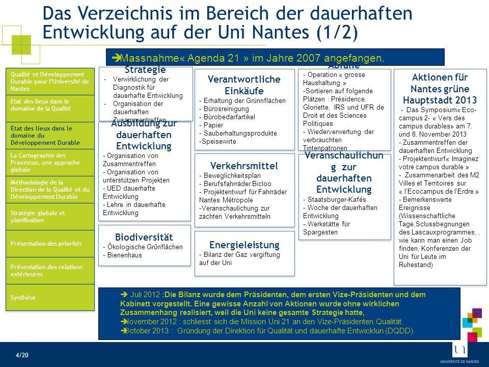 Das Verzeichnis im Bereich der dauerhaften Entwicklung auf der Uni Nantes (1/2)  Massnahme« Agenda 21 » im Jahre 2007 angefangen.  Juli 2012 :Die Bi