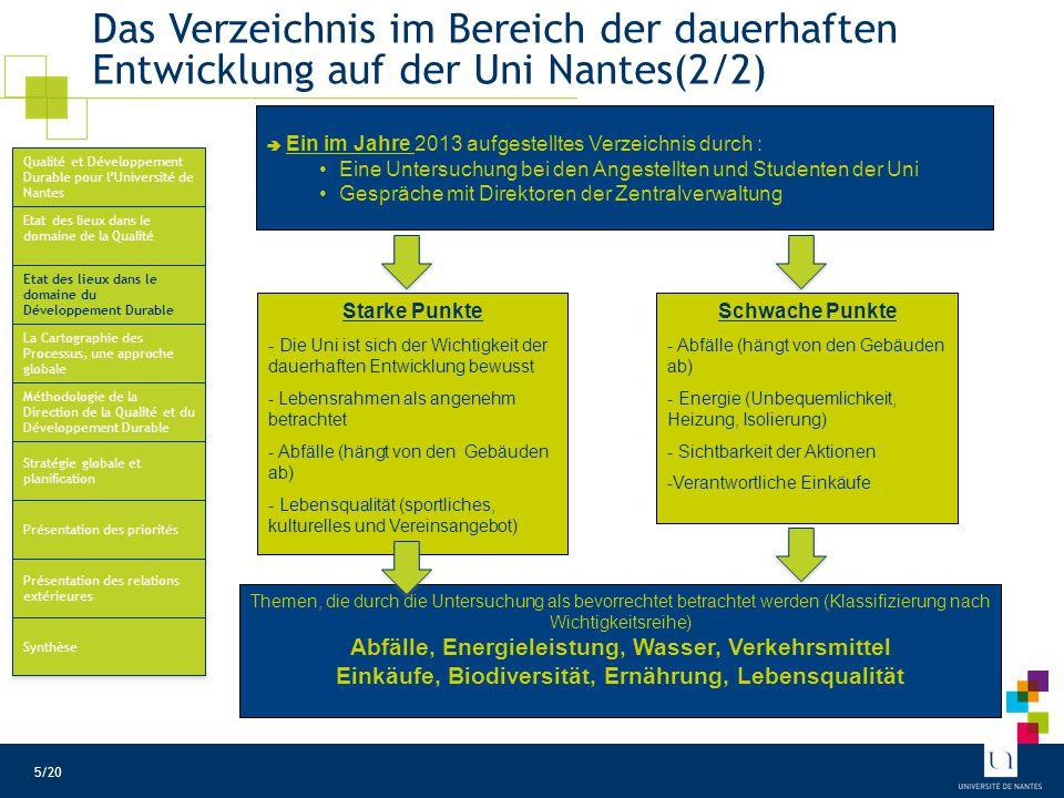 Das Verzeichnis im Bereich der dauerhaften Entwicklung auf der Uni Nantes(2/2)  Ein im Jahre 2013 aufgestelltes Verzeichnis durch : Eine Untersuchung