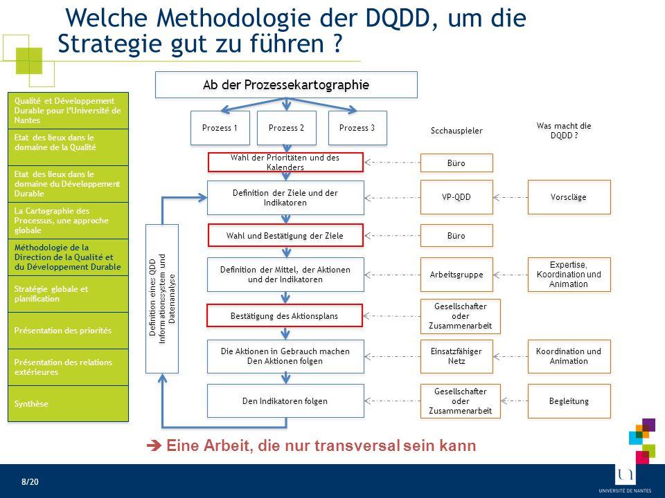 Welche Methodologie der DQDD, um die Strategie gut zu führen ? Ab der Prozessekartographie Prozess 3 Prozess 1 Prozess 2 Wahl der Prioritäten und des