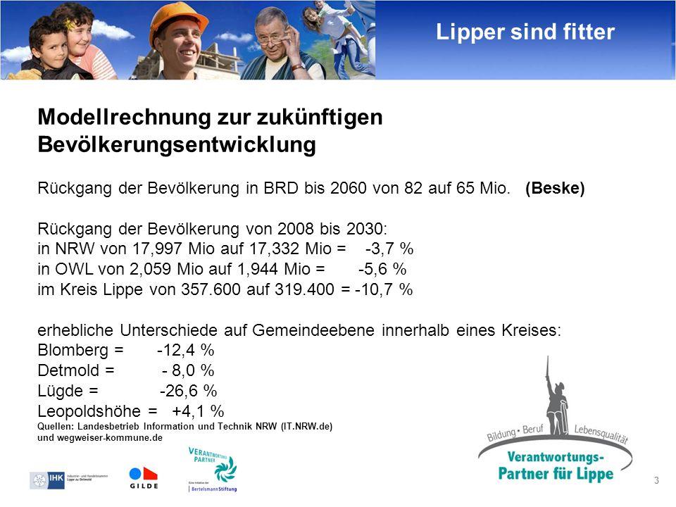 3 Modellrechnung zur zukünftigen Bevölkerungsentwicklung Rückgang der Bevölkerung in BRD bis 2060 von 82 auf 65 Mio. (Beske) Rückgang der Bevölkerung