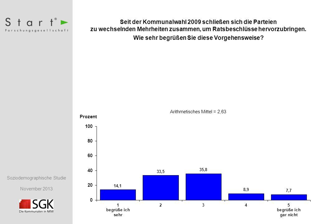 Soziodemographische Studie November 2013 Prozent Seit der Kommunalwahl 2009 schließen sich die Parteien zu wechselnden Mehrheiten zusammen, um Ratsbeschlüsse hervorzubringen.