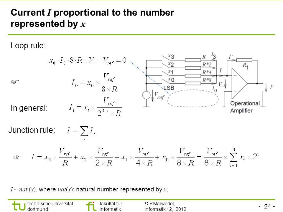 - 24 - technische universität dortmund fakultät für informatik  P.Marwedel, Informatik 12, 2012 TU Dortmund Loop rule: Current I proportional to the
