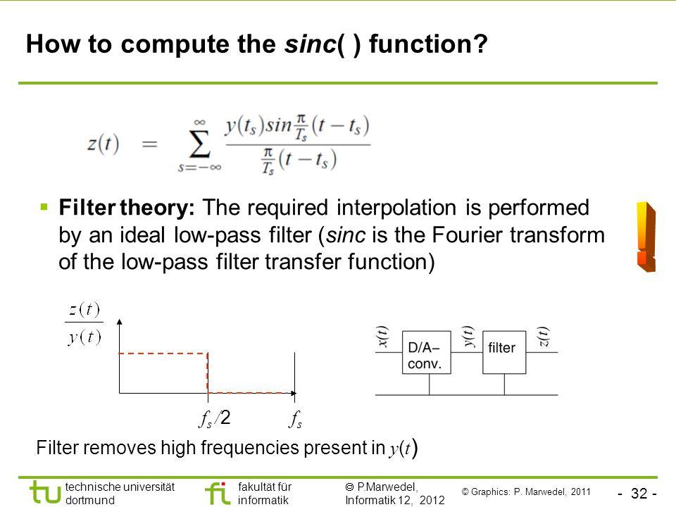 - 32 - technische universität dortmund fakultät für informatik  P.Marwedel, Informatik 12, 2012 TU Dortmund How to compute the sinc( ) function?  Fi