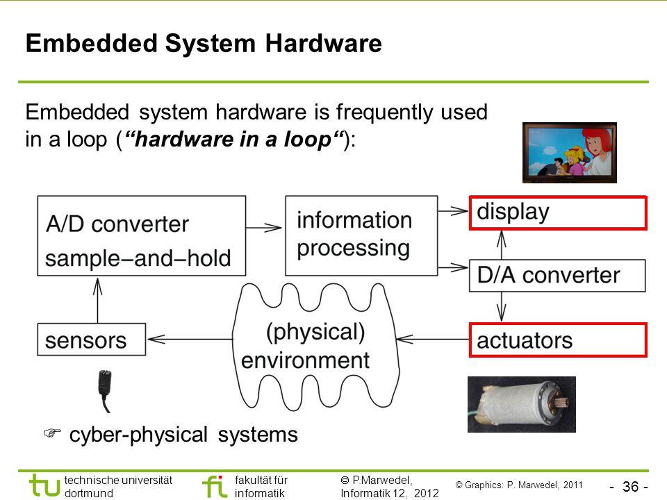 - 36 - technische universität dortmund fakultät für informatik  P.Marwedel, Informatik 12, 2012 TU Dortmund Embedded System Hardware Embedded system hardware is frequently used in a loop ( hardware in a loop ):  cyber-physical systems © Graphics: P.