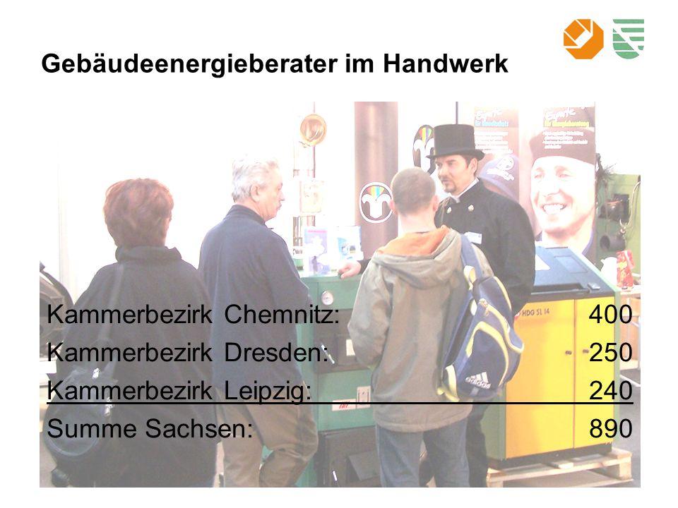 Gebäudeenergieberater im Handwerk Kammerbezirk Chemnitz:400 Kammerbezirk Dresden:250 Kammerbezirk Leipzig:240 Summe Sachsen:890