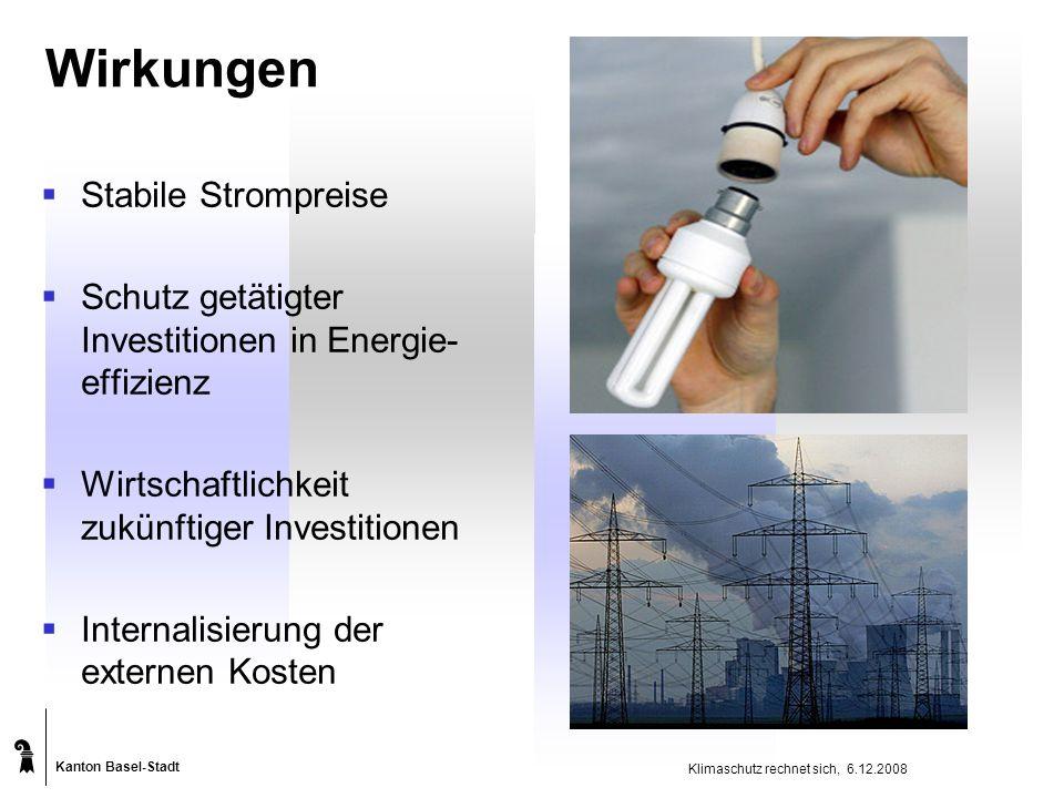 Kanton Basel-Stadt Klimaschutz rechnet sich, 6.12.2008 Wirkungen  Stabile Strompreise  Schutz getätigter Investitionen in Energie- effizienz  Wirtschaftlichkeit zukünftiger Investitionen  Internalisierung der externen Kosten