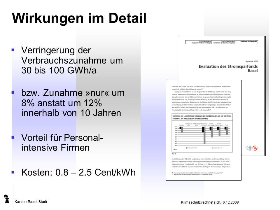 Kanton Basel-Stadt Klimaschutz rechnet sich, 6.12.2008 Wirkungen im Detail  Verringerung der Verbrauchszunahme um 30 bis 100 GWh/a  bzw.