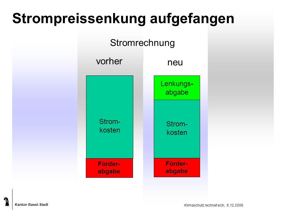 Kanton Basel-Stadt Klimaschutz rechnet sich, 6.12.2008..... auch nach 10 Jahren